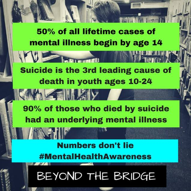 mental-health-statistics-beyond-the-bridge
